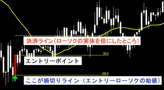 トレテンワールドFX・利益確定と損切り.PNG